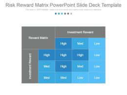 Risk Reward Matrix Powerpoint Slide Deck Template