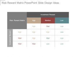 Risk Reward Matrix Powerpoint Slide Design Ideas