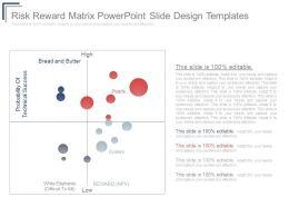 Risk Reward Matrix Powerpoint Slide Design Templates