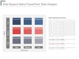Risk Reward Matrix Powerpoint Slide Designs