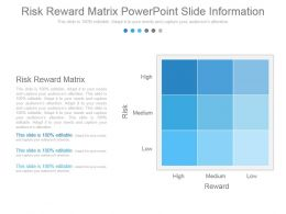 Risk Reward Matrix Powerpoint Slide Information