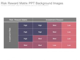 Risk Reward Matrix Ppt Background Images