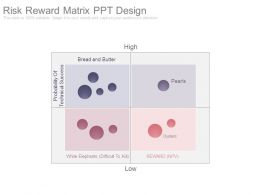 Risk Reward Matrix Ppt Design