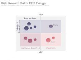 Risk Reward Matrix Ppt Design