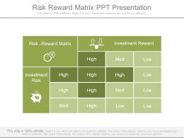 Risk Reward Matrix Ppt Presentation
