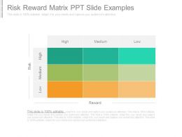 Risk Reward Matrix Ppt Slide Examples