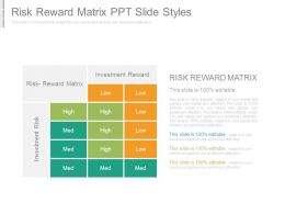 Risk Reward Matrix Ppt Slide Styles