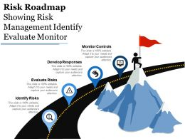 Risk Roadmap Showing Risk Management Identify Evaluate Monitor