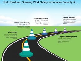 Risk Roadmap Showing Work Safety Information Security And Incident Response