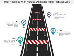 Risk Roadmap With Hurdles Displaying Think Plan Act Look