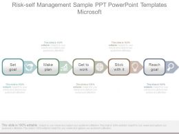 Risk Self Management Sample Ppt Powerpoint Templates Microsoft