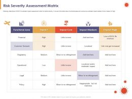 Risk Severity Assessment Matrix Area Impact High Powerpoint Presentation Gridlines
