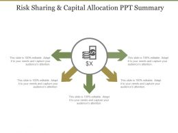 Risk Sharing And Capital Allocation Ppt Summary
