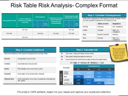 Risk Table Risk Analysis Complex Format
