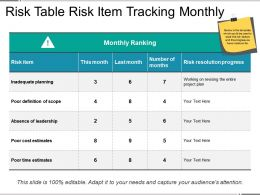 Risk Table Risk Item Tracking Monthly