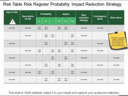 Risk Table Risk Register Probability Impact Reduction Strategy