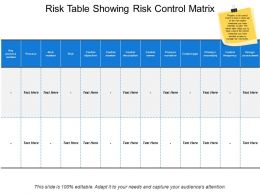 Risk Table Showing Risk Control Matrix