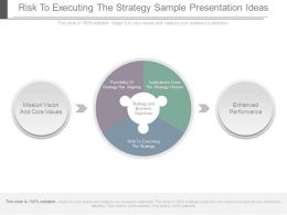 Risk To Executing The Strategy Sample Presentation Ideas