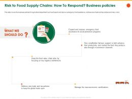 Risk To Food Supply Chains How To Respond Business Policies Bottlenecks Ppt Powerpoint Icon Microsoft