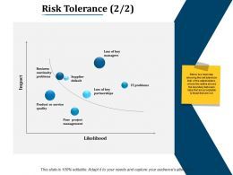 risk_tolerance_2_2_ppt_layouts_slide_download_Slide01