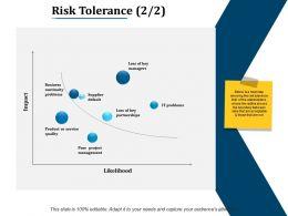 Risk Tolerance 2 2 Ppt Layouts Slide Download