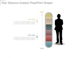 Risk Tolerance Analysis Powerpoint Shapes