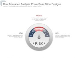 Risk Tolerance Analysis Powerpoint Slide Designs