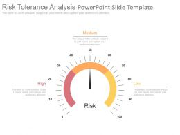 Risk Tolerance Analysis Powerpoint Slide Template