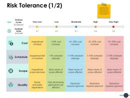 Risk Tolerance Moderate Management Marketing Ppt Powerpoint Presentation File Themes
