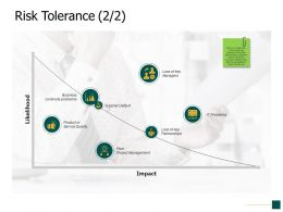 Risk Tolerance Opportunity Ppt Powerpoint Presentation Pictures Information