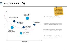 Risk Tolerance Partnerships Ppt Powerpoint Presentation Portfolio Files
