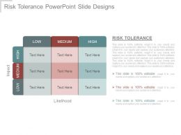 Risk Tolerance Powerpoint Slide Designs