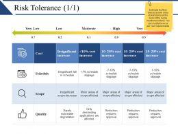 Risk Tolerance Ppt Background