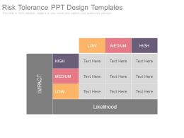 Risk Tolerance Ppt Design Templates