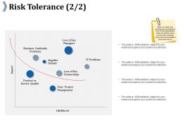 Risk Tolerance Ppt Portfolio Infographic Template