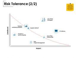 Risk Tolerance Problems Management E154 Ppt Powerpoint Presentation Slides Deck