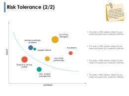 Risk Tolerance Project Management Ppt Powerpoint Presentation Show Maker