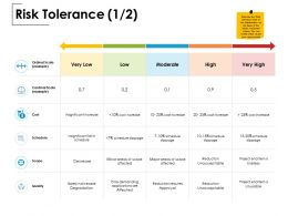 Risk Tolerance Quality Management Ppt Powerpoint Presentation File Tips