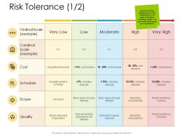 Risk Tolerance Quality Ordinal Scale Ppt Powerpoint Presentation File Structure