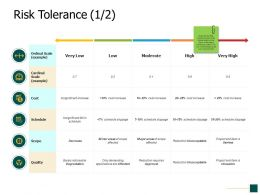 Risk Tolerance Quality Ppt Powerpoint Presentation Show Files