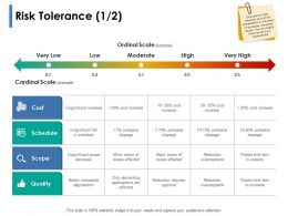 Risk Tolerance Schedule Ppt Powerpoint Presentation Show Icons