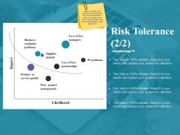 Risk Tolerance Template Powerpoint Graphics