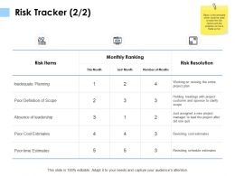 Risk Tracker Absence Of Leadership Ppt Powerpoint Presentation File Professional
