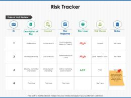 Risk Tracker Cost Overruns Ppt Powerpoint Presentation Icon Slide