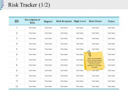 Risk Tracker Example Ppt Presentation