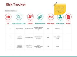 Risk Tracker Good Ppt Example