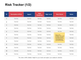 Risk Tracker High Level Response Ppt Powerpoint Presentation Gallery Ideas