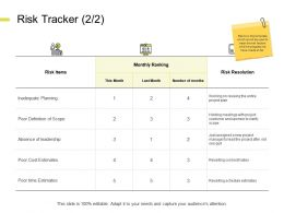 Risk Tracker Inadequate Leadership Ppt Powerpoint Presentation Gallery Outfit