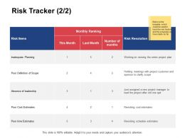 Risk Tracker Inadequate Planning Ppt Powerpoint Presentation Gallery Images
