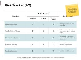 Risk Tracker Inadequate Planning Ppt Powerpoint Presentation Slides Guide